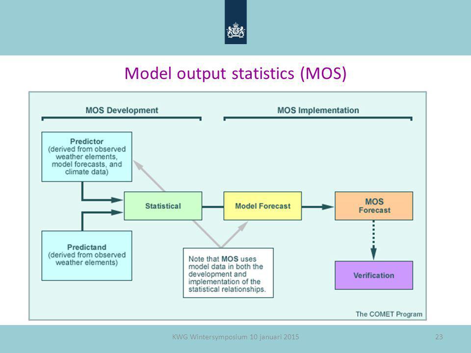 23 Model output statistics (MOS) KWG Wintersymposium 10 januari 2015
