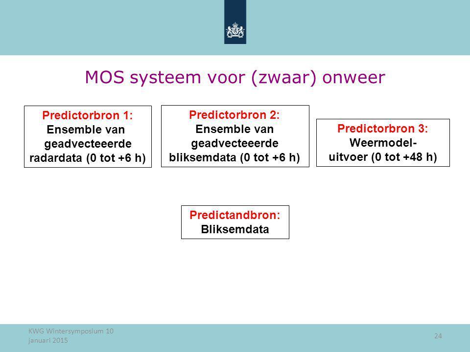 24 MOS systeem voor (zwaar) onweer Predictorbron 1: Ensemble van geadvecteeerde radardata (0 tot +6 h) Predictorbron 2: Ensemble van geadvecteeerde bl