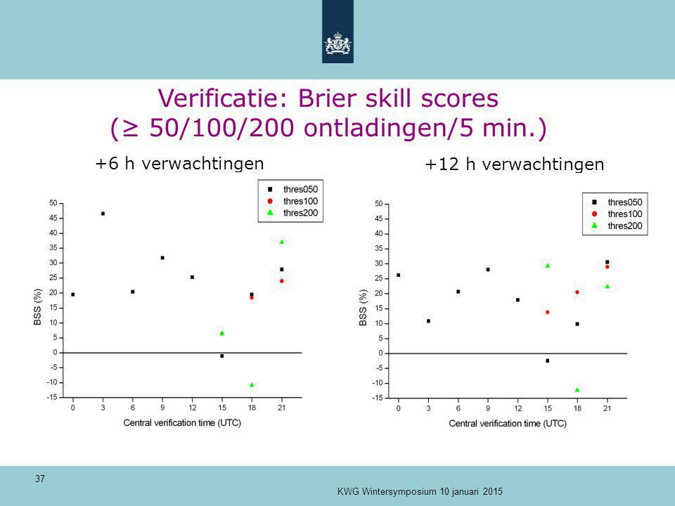 KWG Wintersymposium 10 januari 2015 37 Verificatie: Brier skill scores (≥ 50/100/200 ontladingen/5 min.) +6 h verwachtingen +12 h verwachtingen