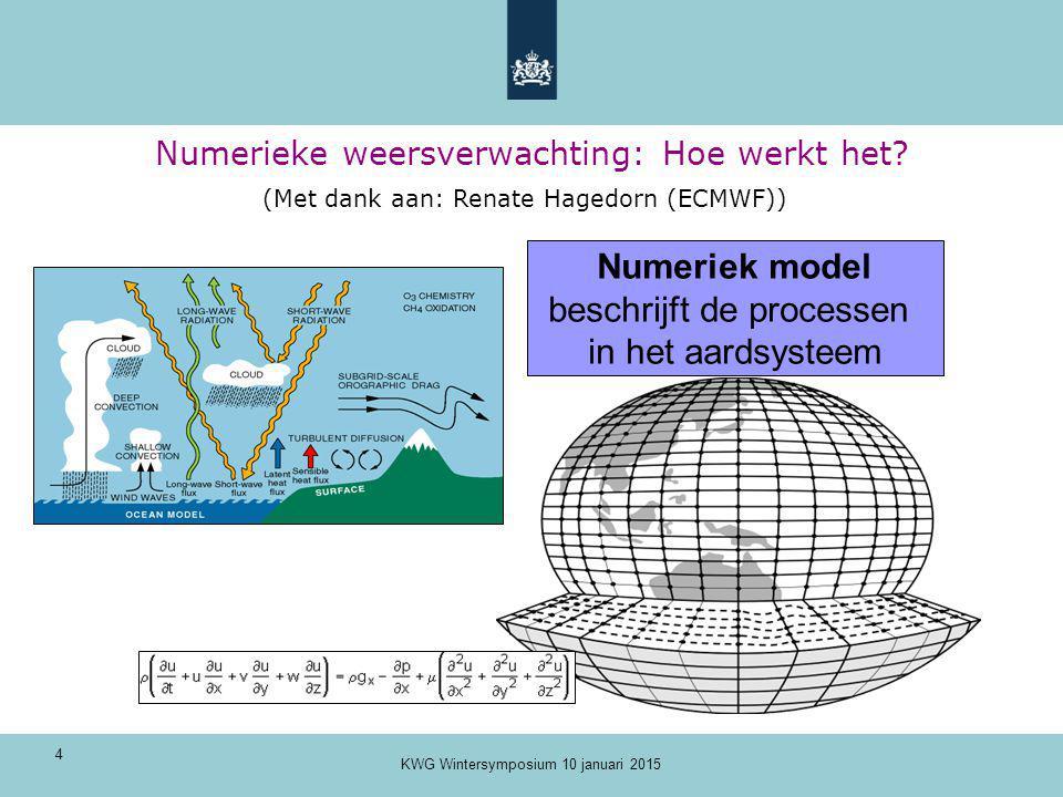 4 Numerieke weersverwachting: Hoe werkt het? Numeriek model beschrijft de processen in het aardsysteem (Met dank aan: Renate Hagedorn (ECMWF)) KWG Win