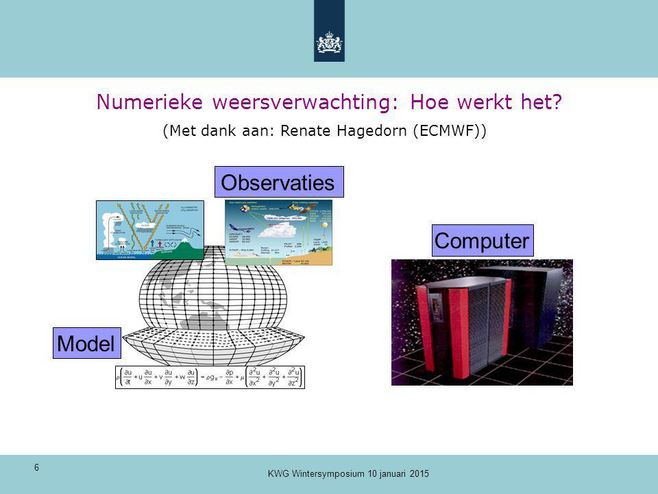 6 Computer Observaties Model Numerieke weersverwachting: Hoe werkt het? (Met dank aan: Renate Hagedorn (ECMWF)) KWG Wintersymposium 10 januari 2015