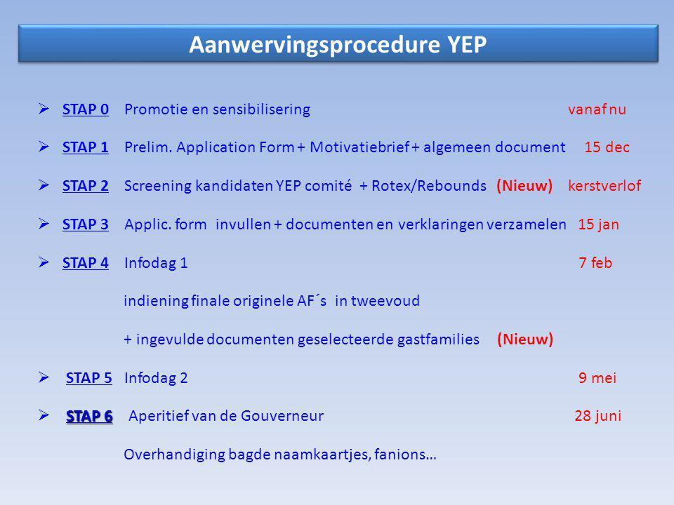 Aanwervingsprocedure YEP  STAP 0 Promotie en sensibilisering vanaf nu  STAP 1 Prelim.