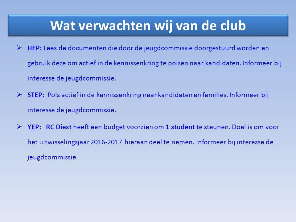 Wat verwachten wij van de club  HEP: Lees de documenten die door de jeugdcommissie doorgestuurd worden en gebruik deze om actief in de kennissenkring te polsen naar kandidaten.