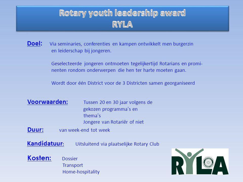 Doel : Via seminaries, conferenties en kampen ontwikkelt men burgerzin en leiderschap bij jongeren.