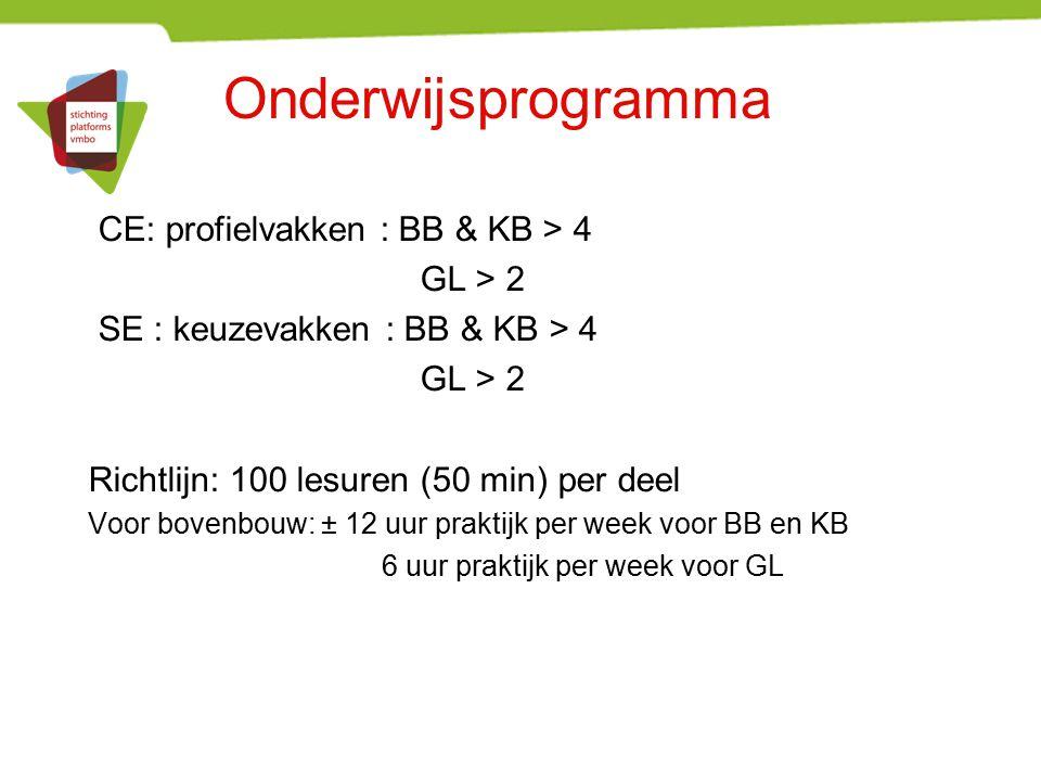 Onderwijsprogramma CE: profielvakken : BB & KB > 4 GL > 2 SE : keuzevakken : BB & KB > 4 GL > 2 Richtlijn: 100 lesuren (50 min) per deel Voor bovenbou
