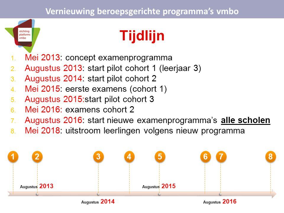 Tijdlijn 1. Mei 2013: concept examenprogramma 2. Augustus 2013: start pilot cohort 1 (leerjaar 3) 3. Augustus 2014: start pilot cohort 2 4. Mei 2015: