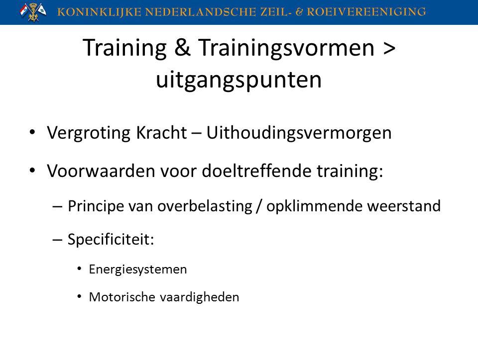 Training & Trainingsvormen > uitgangspunten Vergroting Kracht – Uithoudingsvermorgen Voorwaarden voor doeltreffende training: – Principe van overbelas