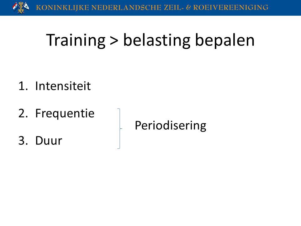 Training > belasting bepalen 1.Intensiteit 2.Frequentie 3.Duur Periodisering
