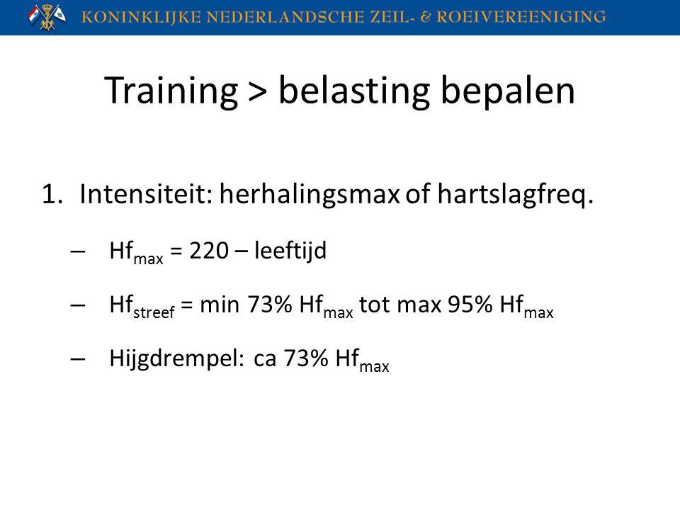 Training > belasting bepalen 1.Intensiteit: herhalingsmax of hartslagfreq. – Hf max = 220 – leeftijd – Hf streef = min 73% Hf max tot max 95% Hf max –