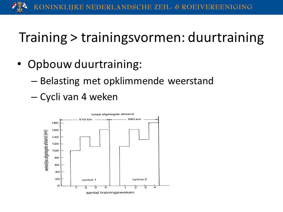 Training > trainingsvormen: duurtraining Opbouw duurtraining: – Belasting met opklimmende weerstand – Cycli van 4 weken