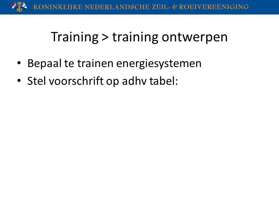 Training > training ontwerpen Bepaal te trainen energiesystemen Stel voorschrift op adhv tabel: