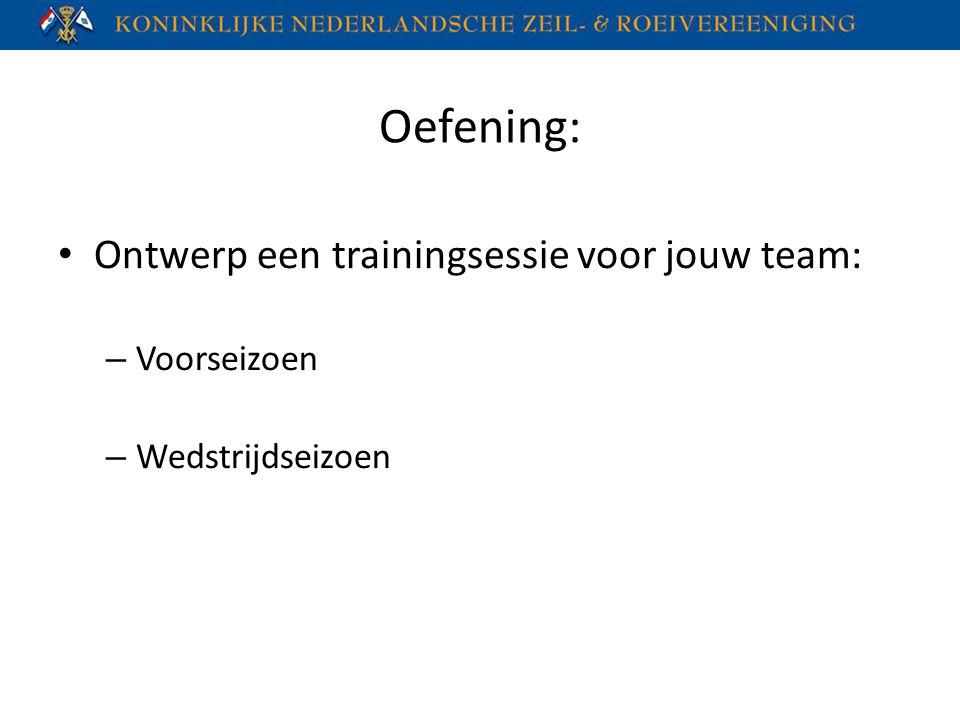 Oefening: Ontwerp een trainingsessie voor jouw team: – Voorseizoen – Wedstrijdseizoen