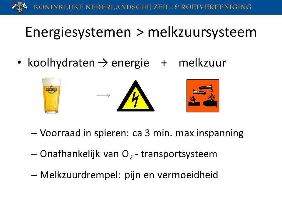 Energiesystemen > melkzuursysteem koolhydraten → energie + melkzuur – Voorraad in spieren: ca 3 min. max inspanning – Onafhankelijk van O 2 - transpor
