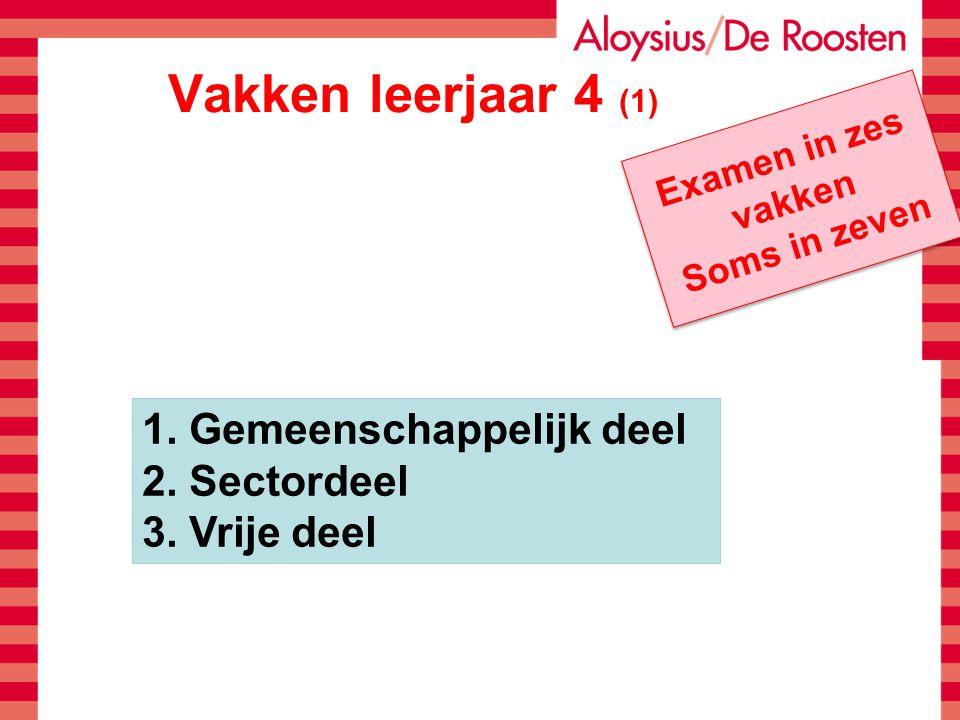 Vakken leerjaar 4 (1) Examen in zes vakken Soms in zeven Examen in zes vakken Soms in zeven 1. Gemeenschappelijk deel 2. Sectordeel 3. Vrije deel