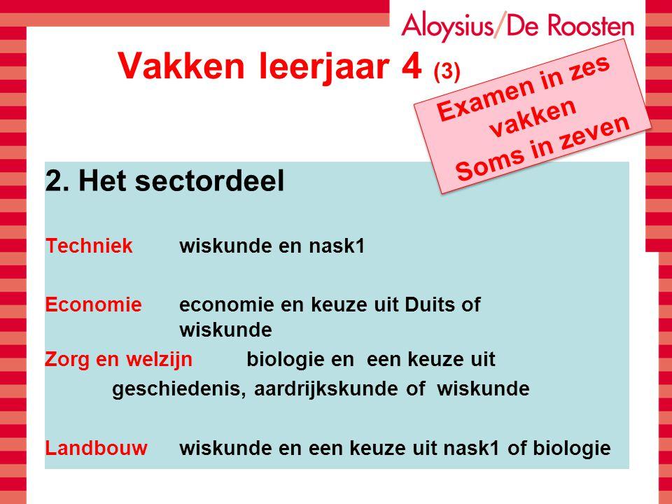 Vakken leerjaar 4 (3) 2. Het sectordeel Techniekwiskunde en nask1 Economieeconomie en keuze uit Duits of wiskunde Zorg en welzijn biologie en een keuz