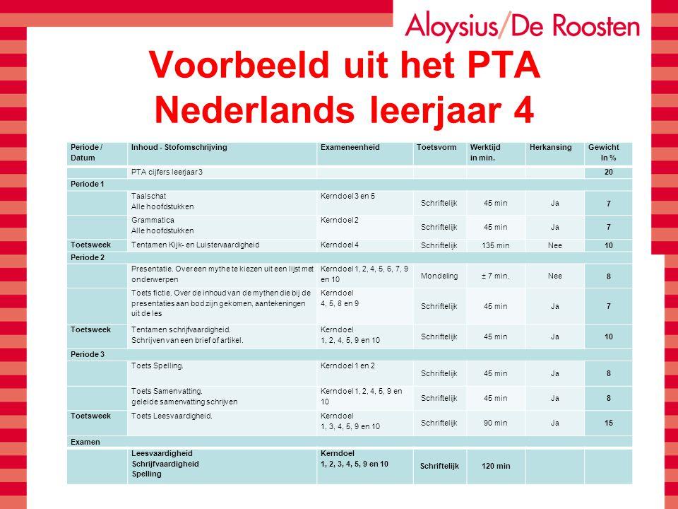 Voorbeeld uit het PTA Nederlands leerjaar 4 Periode / Datum Inhoud - StofomschrijvingExameneenheidToetsvorm Werktijd in min. Herkansing Gewicht In % P