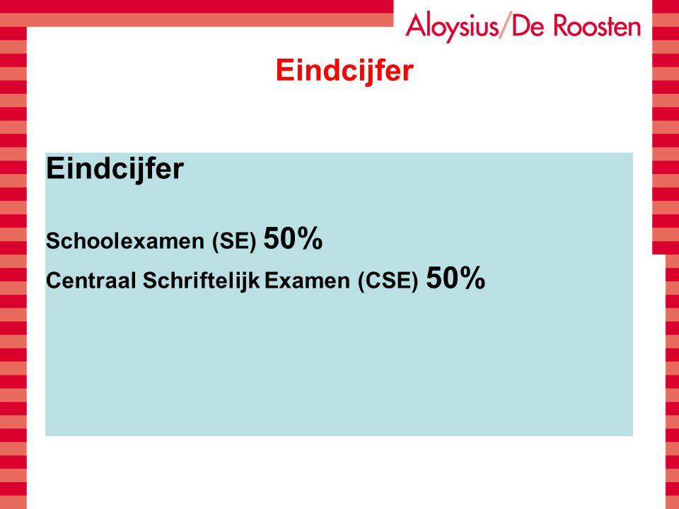Eindcijfer Schoolexamen (SE) 50% Centraal Schriftelijk Examen (CSE) 50%