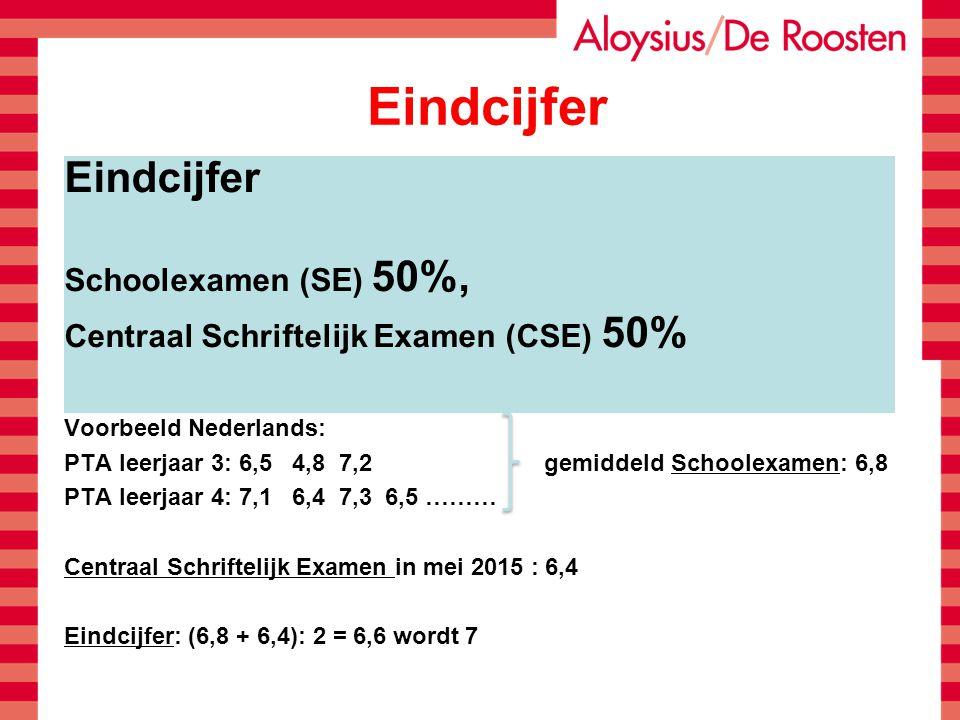 Eindcijfer Schoolexamen (SE) 50%, Centraal Schriftelijk Examen (CSE) 50% Voorbeeld Nederlands: PTA leerjaar 3: 6,5 4,8 7,2 gemiddeld Schoolexamen: 6,8