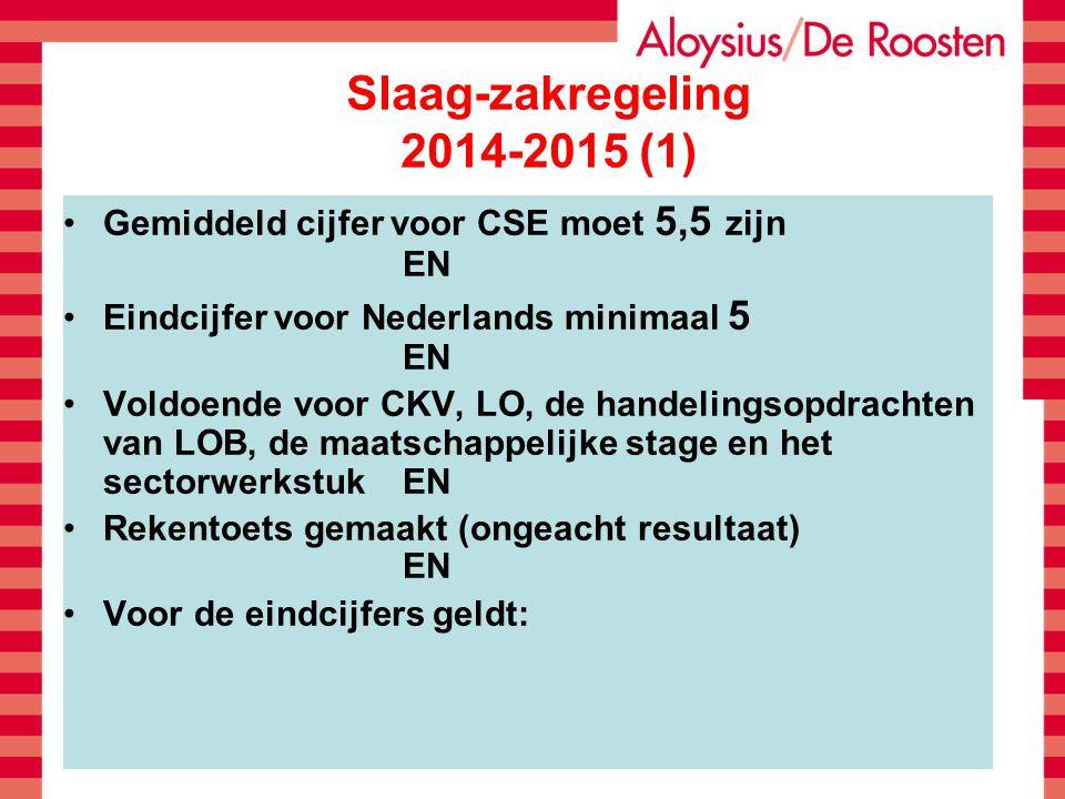 Slaag-zakregeling 2014-2015 (1) Gemiddeld cijfer voor CSE moet 5,5 zijn EN Eindcijfer voor Nederlands minimaal 5 EN Voldoende voor CKV, LO, de handeli