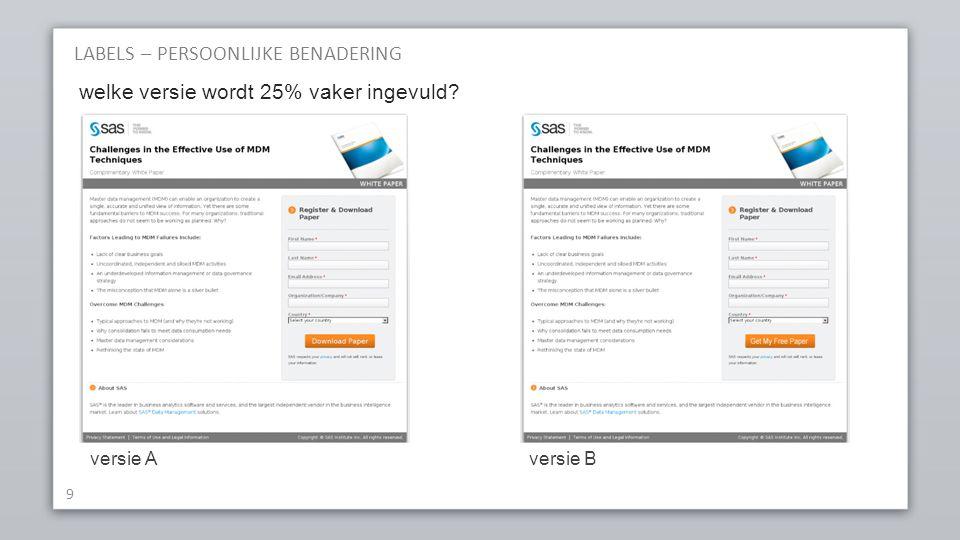LABELS – PERSOONLIJKE BENADERING 9 welke versie wordt 25% vaker ingevuld versie Aversie B