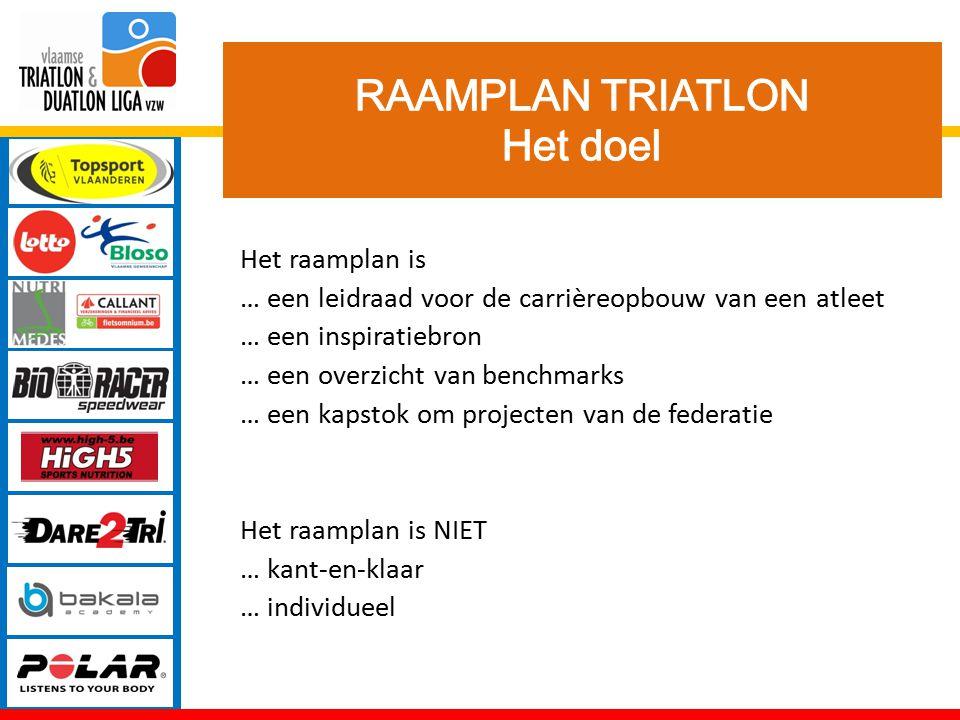 Vragen? Greet.smekens@triathlon.be B