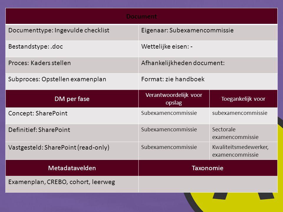 Document Documenttype: Ingevulde checklistEigenaar: Subexamencommissie Bestandstype:.docWettelijke eisen: - Proces: Kaders stellenAfhankelijkheden doc