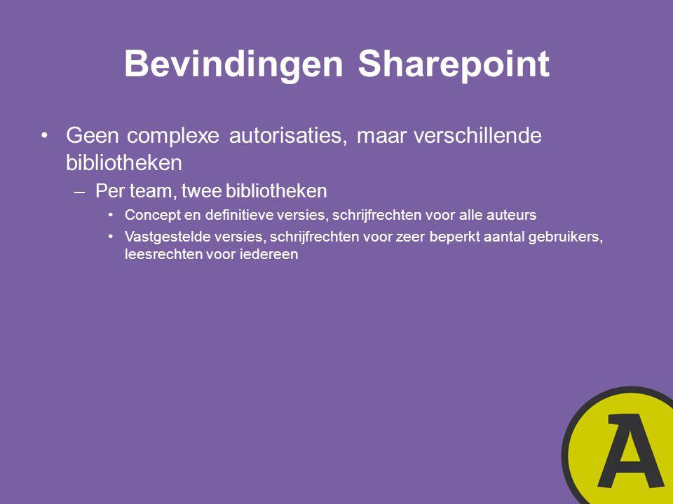 Bevindingen Sharepoint Geen complexe autorisaties, maar verschillende bibliotheken –Per team, twee bibliotheken Concept en definitieve versies, schrij