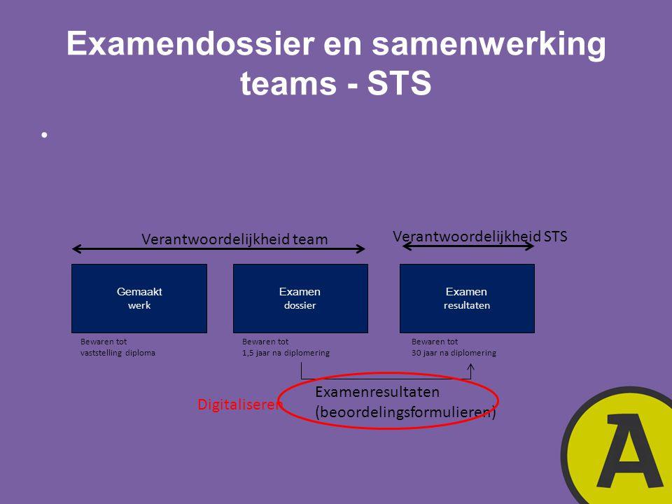 Examendossier en samenwerking teams - STS Gemaakt werk Examen dossier Examen resultaten Verantwoordelijkheid team Verantwoordelijkheid STS Bewaren tot