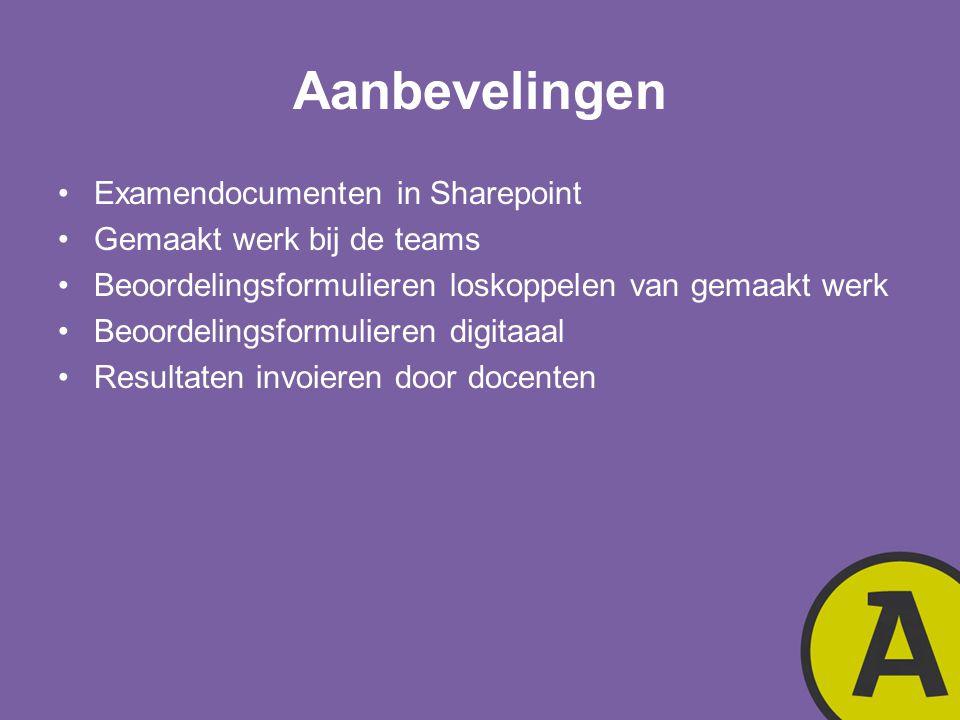 Aanbevelingen Examendocumenten in Sharepoint Gemaakt werk bij de teams Beoordelingsformulieren loskoppelen van gemaakt werk Beoordelingsformulieren di