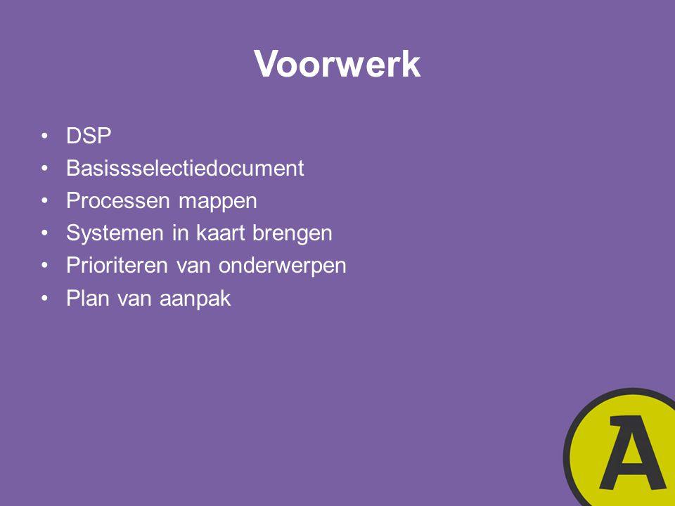 Voorwerk DSP Basissselectiedocument Processen mappen Systemen in kaart brengen Prioriteren van onderwerpen Plan van aanpak