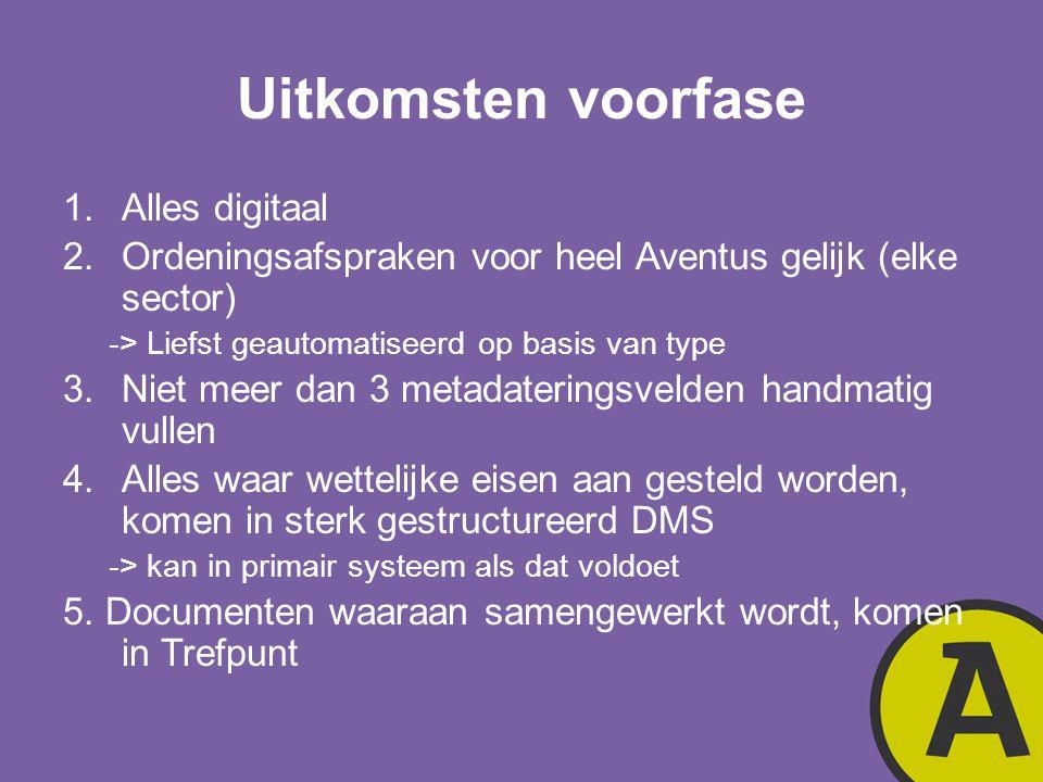 Uitkomsten voorfase 1.Alles digitaal 2.Ordeningsafspraken voor heel Aventus gelijk (elke sector) -> Liefst geautomatiseerd op basis van type 3.Niet me