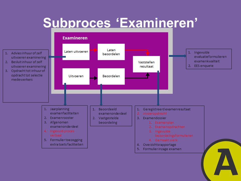Subproces 'Examineren' 1.Advies inhuur of zelf uitvoeren examinering 2.Besluit inhuur of zelf uitvoeren examinering 3.Opdracht tot inhuur of opdracht