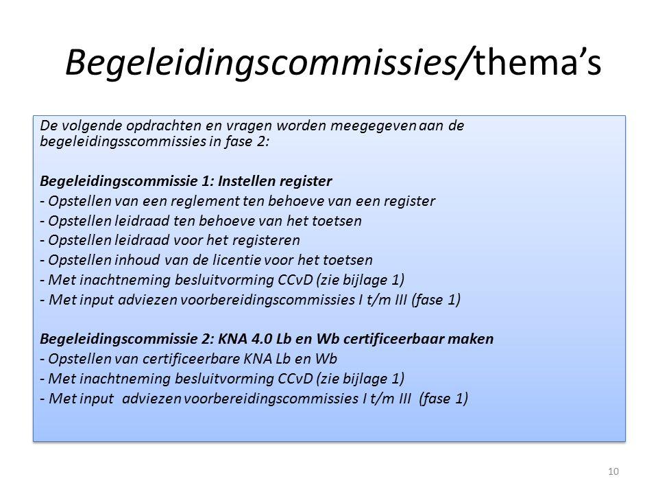 Begeleidingscommissies/thema's De volgende opdrachten en vragen worden meegegeven aan de begeleidingsscommissies in fase 2: Begeleidingscommissie 1: I