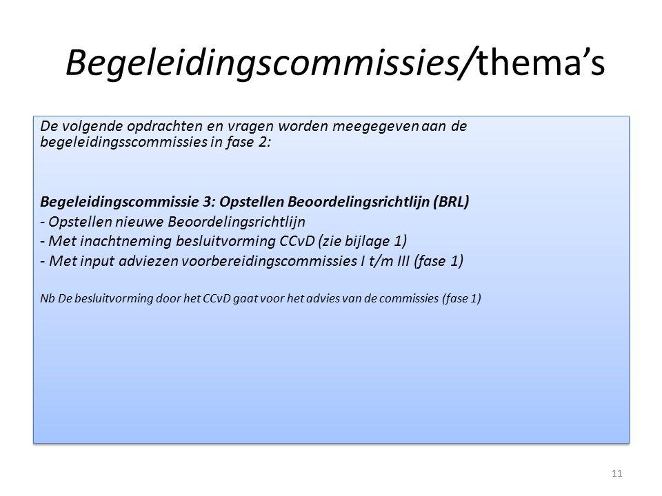 Begeleidingscommissies/thema's De volgende opdrachten en vragen worden meegegeven aan de begeleidingsscommissies in fase 2: Begeleidingscommissie 3: O