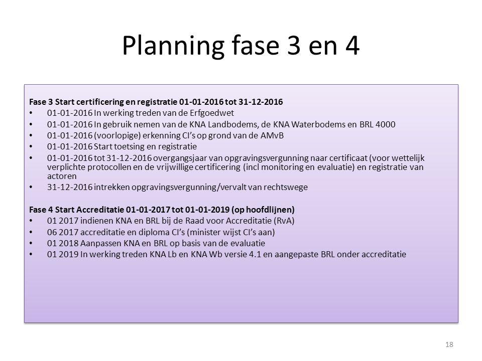 Planning fase 3 en 4 Fase 3 Start certificering en registratie 01-01-2016 tot 31-12-2016 01-01-2016 In werking treden van de Erfgoedwet 01-01-2016 In