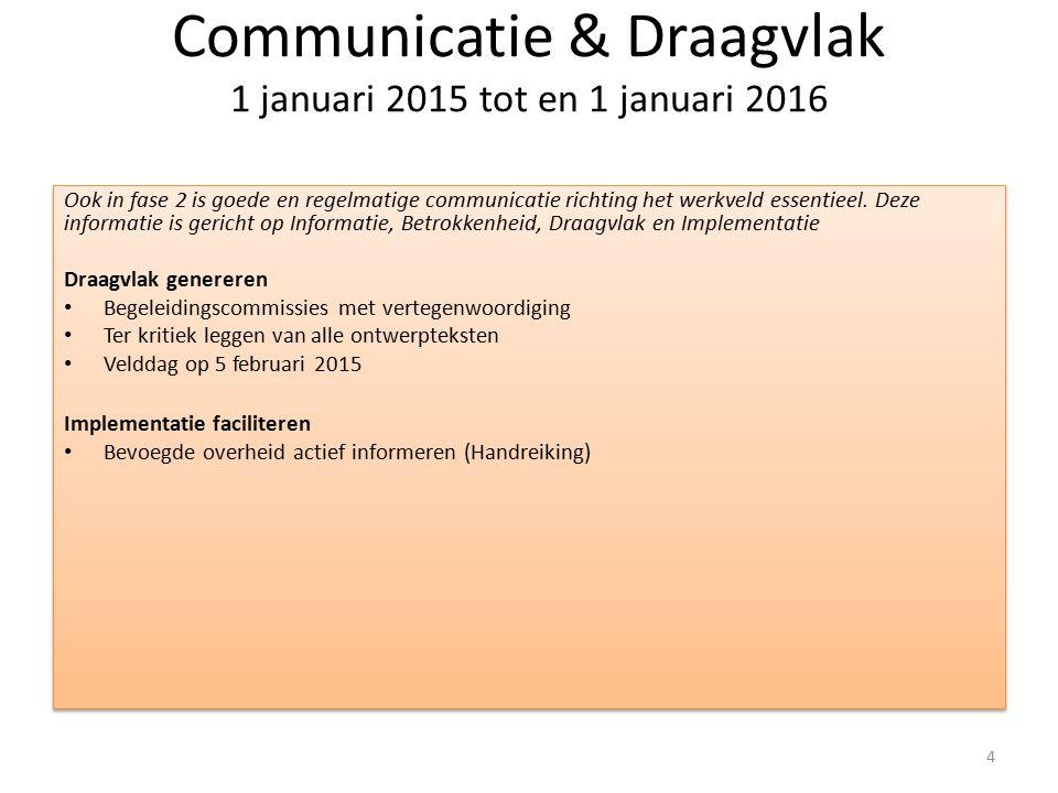 Communicatie & Draagvlak 1 januari 2015 tot en 1 januari 2016 Ook in fase 2 is goede en regelmatige communicatie richting het werkveld essentieel.
