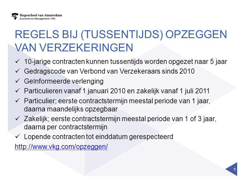 REGELS BIJ (TUSSENTIJDS) OPZEGGEN VAN VERZEKERINGEN 10-jarige contracten kunnen tussentijds worden opgezet naar 5 jaar Gedragscode van Verbond van Ver