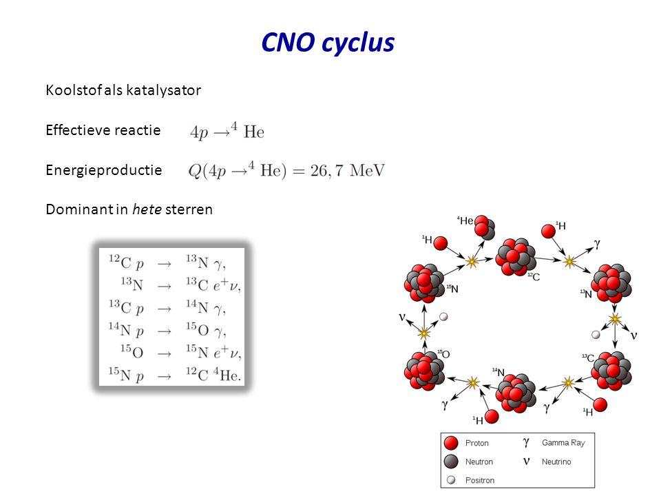 CNO cyclus Koolstof als katalysator Effectieve reactie Energieproductie Dominant in hete sterren