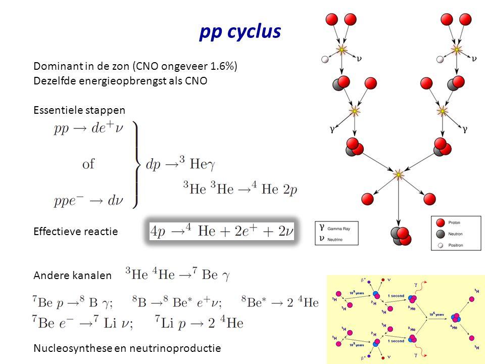 Effectieve reactie Andere kanalen Nucleosynthese en neutrinoproductie pp cyclus Dominant in de zon (CNO ongeveer 1.6%) Dezelfde energieopbrengst als CNO Essentiele stappen