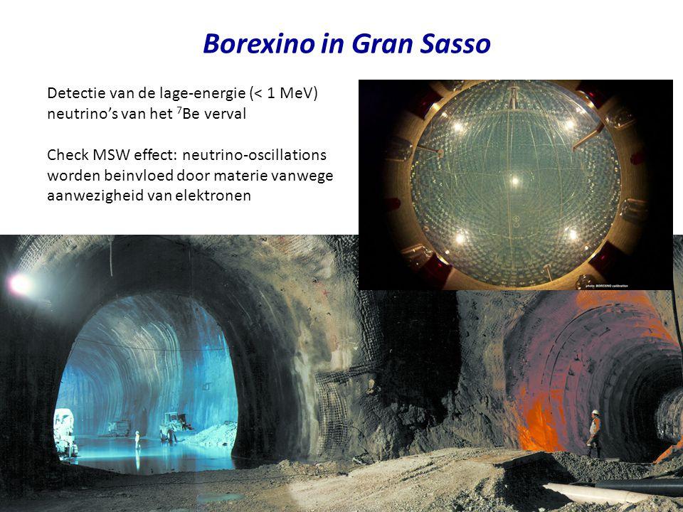Borexino in Gran Sasso Detectie van de lage-energie (< 1 MeV) neutrino's van het 7 Be verval Check MSW effect: neutrino-oscillations worden beinvloed door materie vanwege aanwezigheid van elektronen