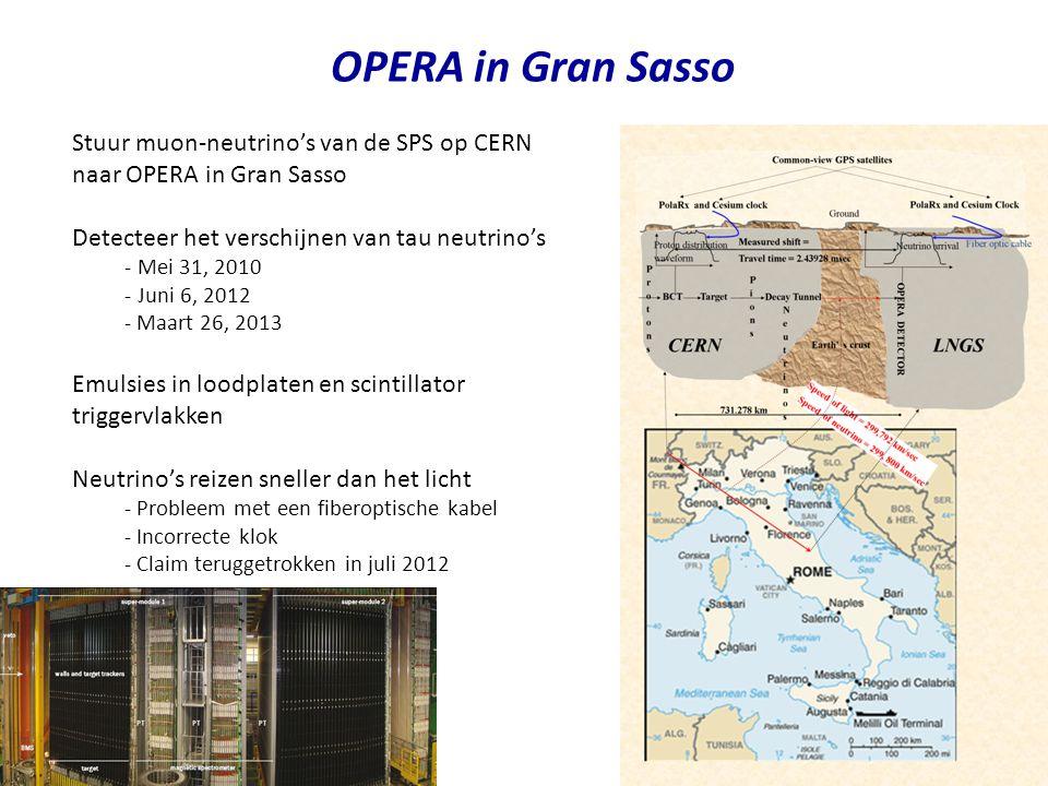 OPERA in Gran Sasso Stuur muon-neutrino's van de SPS op CERN naar OPERA in Gran Sasso Detecteer het verschijnen van tau neutrino's - Mei 31, 2010 - Juni 6, 2012 - Maart 26, 2013 Emulsies in loodplaten en scintillator triggervlakken Neutrino's reizen sneller dan het licht - Probleem met een fiberoptische kabel - Incorrecte klok - Claim teruggetrokken in juli 2012