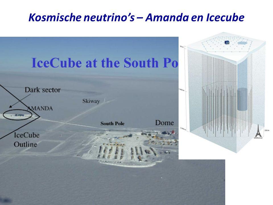 Kosmische neutrino's – Amanda en Icecube