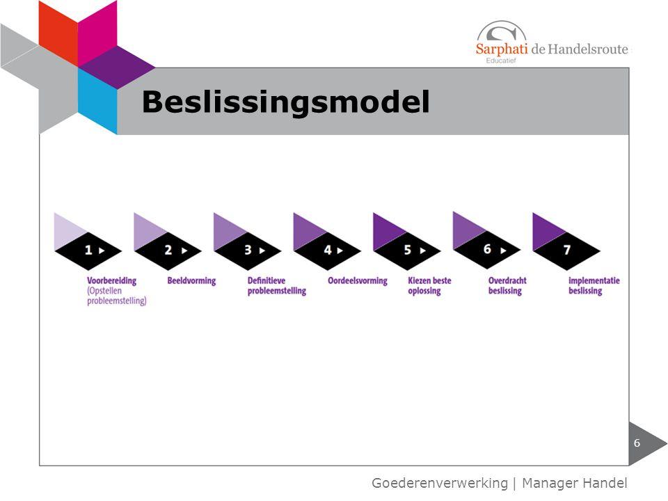 Beslissingsmodel 6 Goederenverwerking | Manager Handel