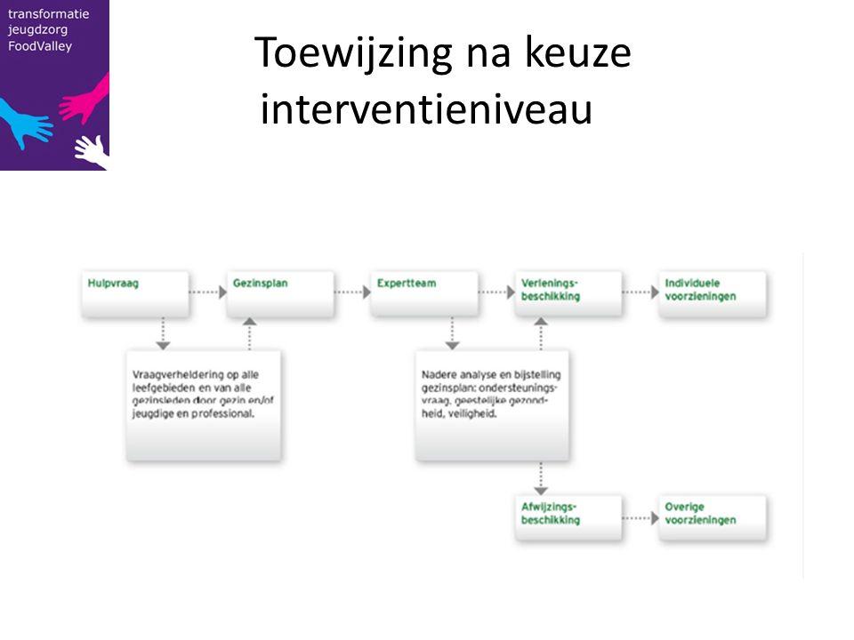 Toewijzing na keuze interventieniveau
