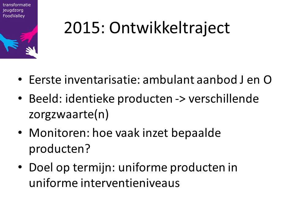 2015: Ontwikkeltraject Eerste inventarisatie: ambulant aanbod J en O Beeld: identieke producten -> verschillende zorgzwaarte(n) Monitoren: hoe vaak in