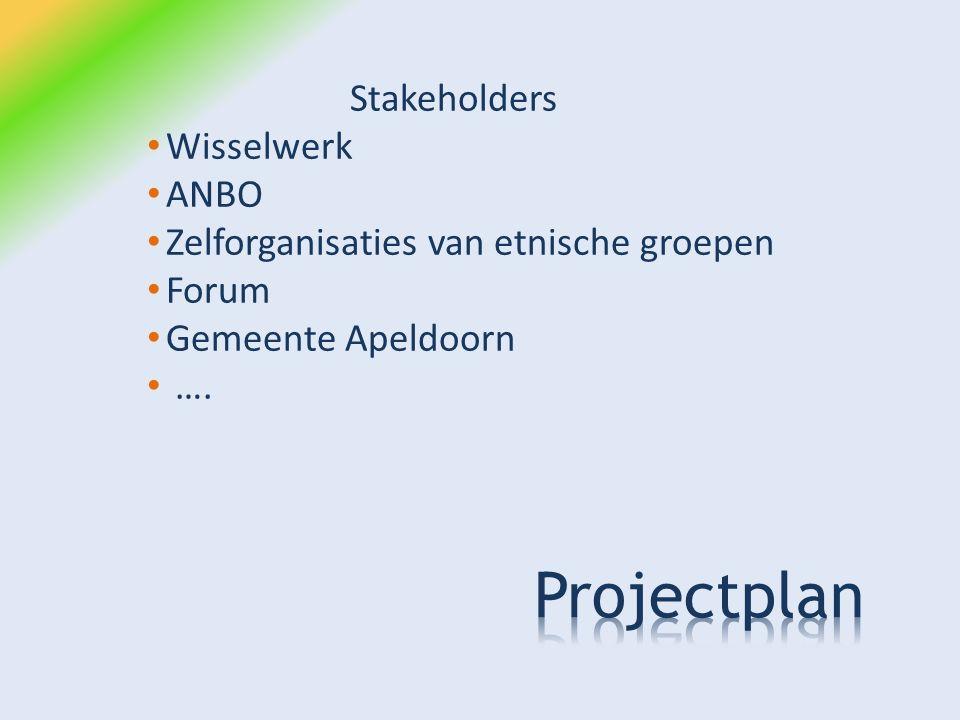 Stakeholders Wisselwerk ANBO Zelforganisaties van etnische groepen Forum Gemeente Apeldoorn ….