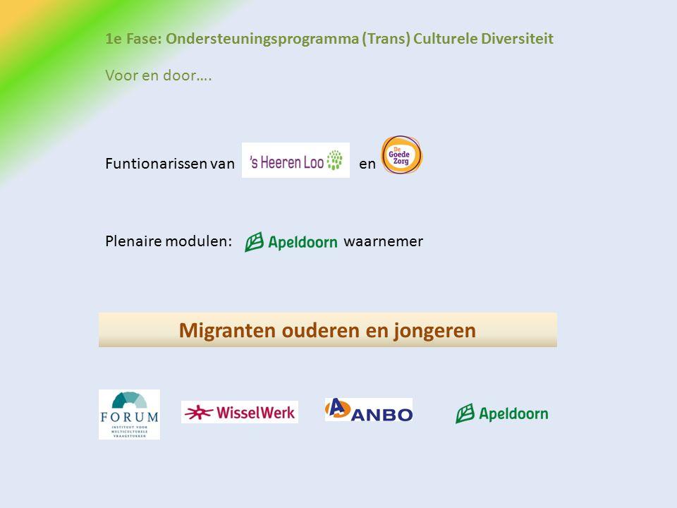 1e Fase: Ondersteuningsprogramma (Trans) Culturele Diversiteit Funtionarissen van en Voor en door….