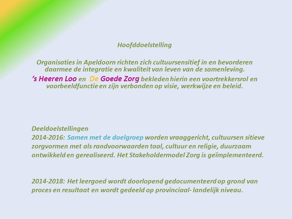 Hoofddoelstelling Organisaties in Apeldoorn richten zich cultuursensitief in en bevorderen daarmee de integratie en kwaliteit van leven van de samenleving.