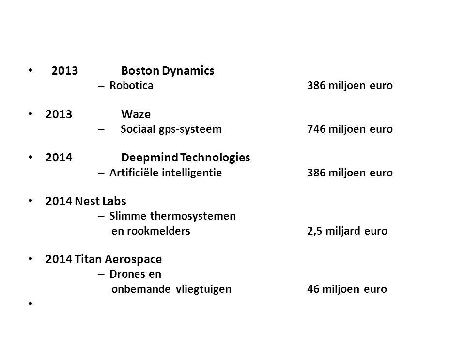 2013Boston Dynamics – Robotica 386 miljoen euro 2013Waze – Sociaal gps-systeem 746 miljoen euro 2014Deepmind Technologies – Artificiële intelligentie 386 miljoen euro 2014Nest Labs – Slimme thermosystemen en rookmelders 2,5 miljard euro 2014Titan Aerospace – Drones en onbemande vliegtuigen 46 miljoen euro