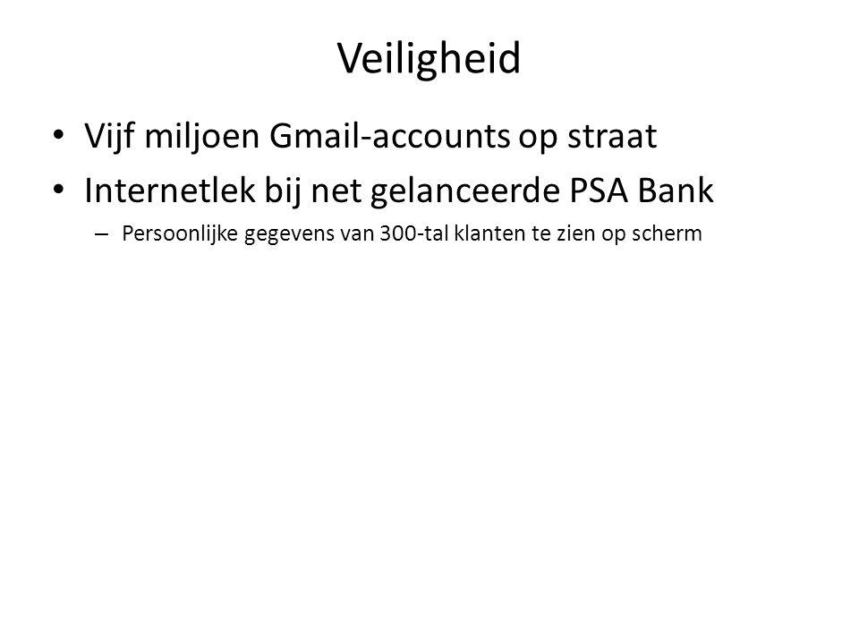 Veiligheid Vijf miljoen Gmail-accounts op straat Internetlek bij net gelanceerde PSA Bank – Persoonlijke gegevens van 300-tal klanten te zien op scherm